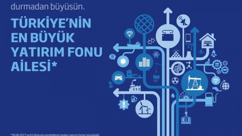 İş Portföy Yönetimi Yatırım Fonu İle Büyümeye Devam Ediyor
