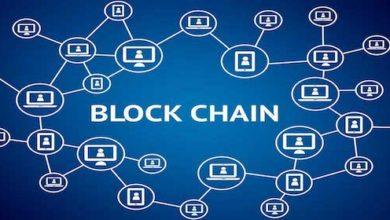 Photo of Blockchain Nasıl Çalışır?
